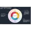 2020 第十四届亚洲(北京)国际物联网展览会