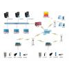 河长制管理信息系统